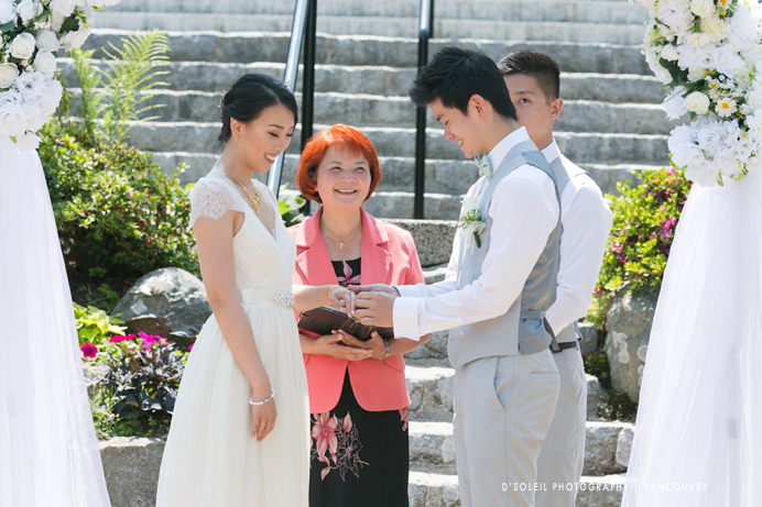 Placing ring on finger during wedding ceremony